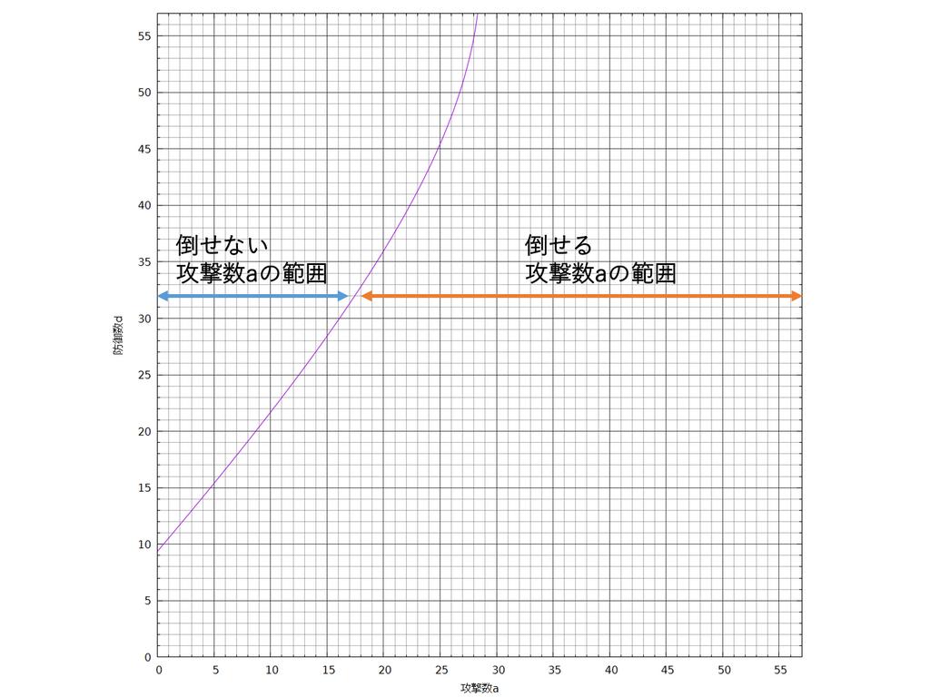 trans105_4