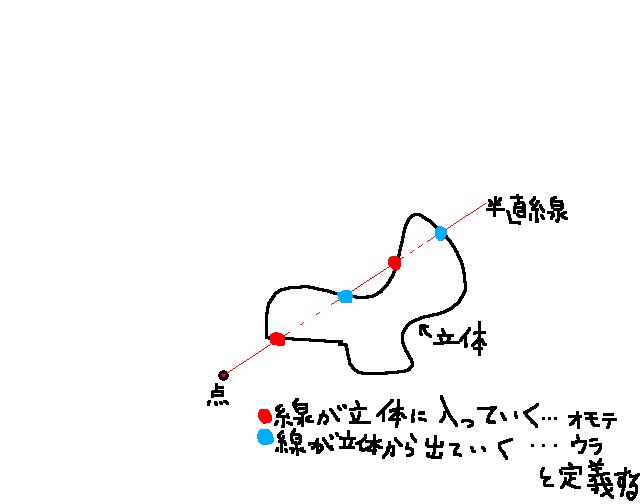 lang2