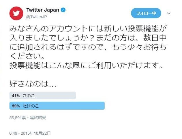Sample-of-twitter-polls