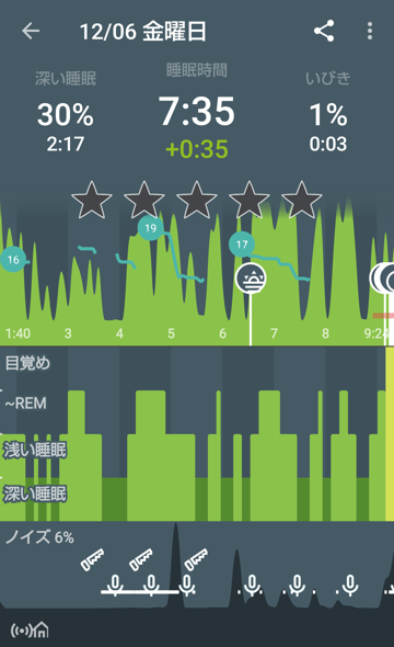 sleep_data