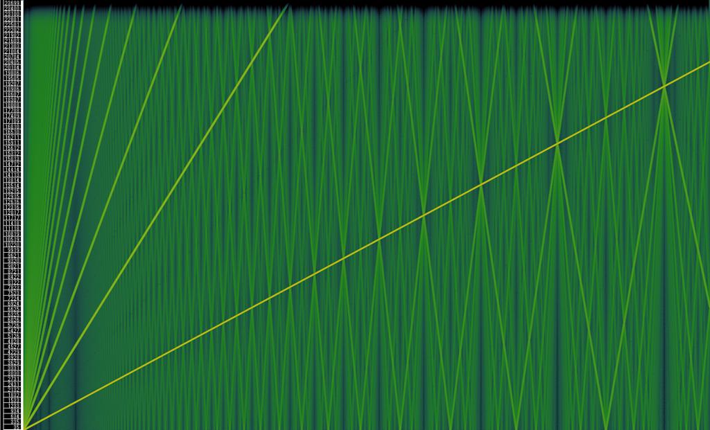 24---single-quadrafazz-sb-3-dist---48khz---extreme
