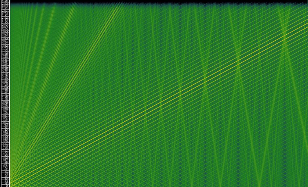 58---double-quadrafazz-sb-3-dist---48khz---extreme